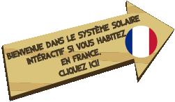 Système solaire interactif